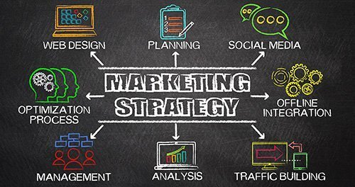 industrial website redesin and content marketing strategy